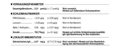 Verdauungsparameter und Schleimhautmarker November 2018
